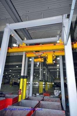 Used Stewart Engineering and Sales 2 ton monorail hoist DCM 2071
